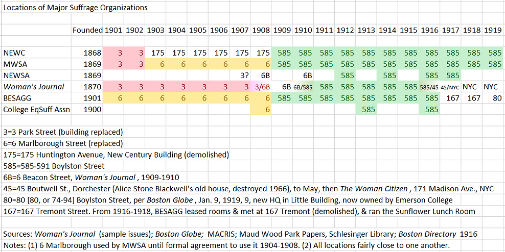 Suffrage Timeline chart.PNG
