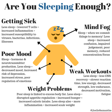 5 Signs You're Not Sleeping Enough