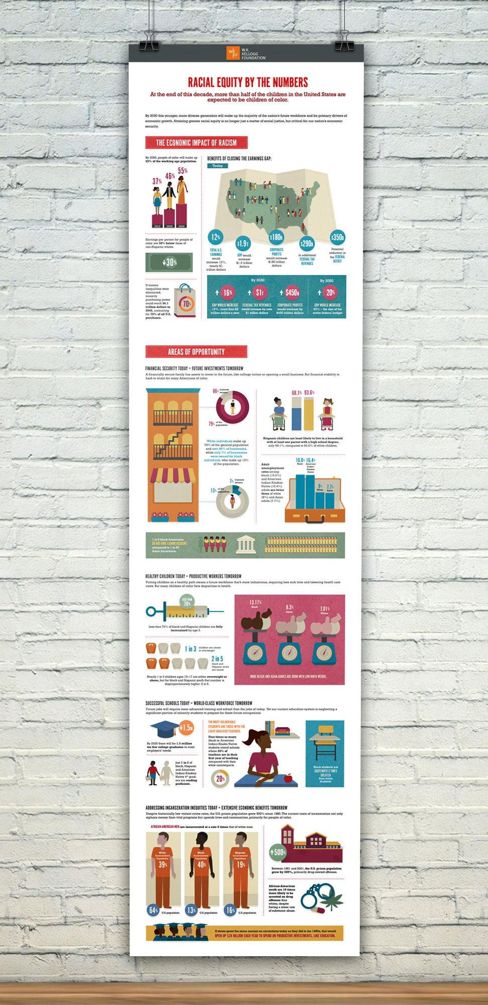 WKKF_Full-Infographic.jpg