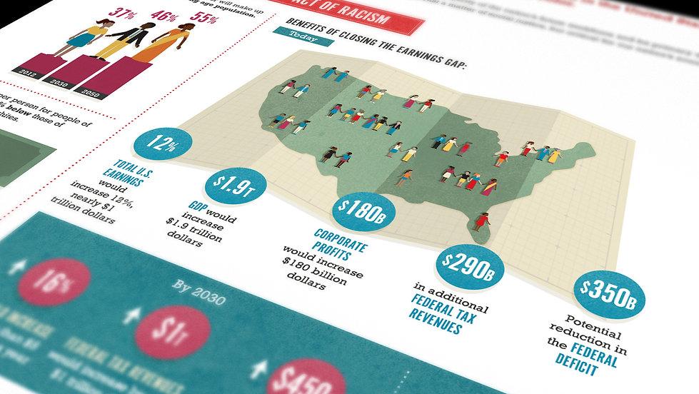 WKKF_Infographic.jpg