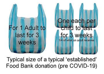 pre COVID food bank image.jpg