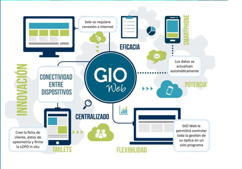 Ecosistema GIO.png
