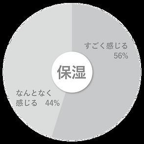 juilo-web-product-hoshitsu.png