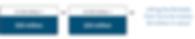 Screen Shot 2020-02-07 at 11.51.38 AM.pn