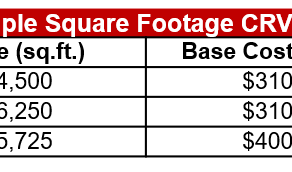 Simple Square Footage Cost