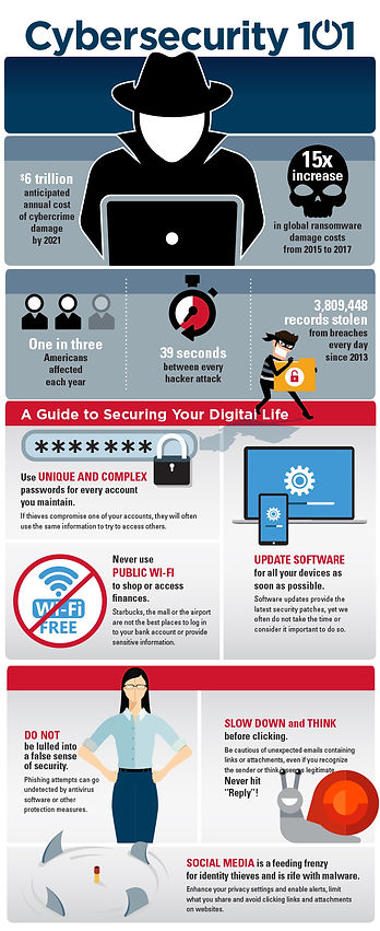 ww-summer-2018---cybersecurity-101-infog