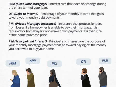5 Homebuying Acronyms You Need to Know