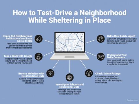 How to Test-Drive a Neighborhood