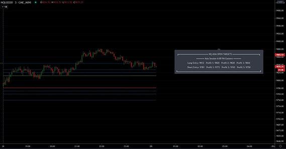 indicator - open range targets.JPG