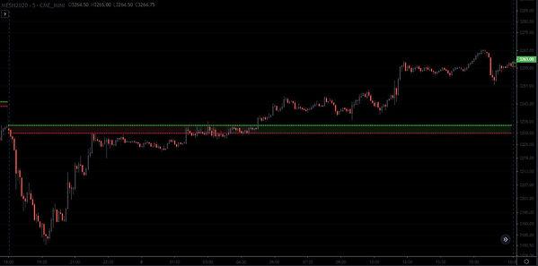 indicator - opening range.JPG