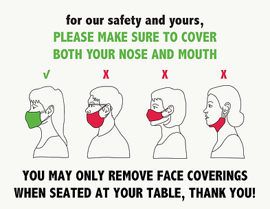 how to wear masks posters (1) copy.png