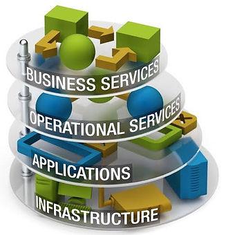 Business%20Service%20Management%20(BSM)%