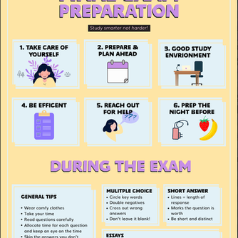 Final Exam Preparation - SMS First Year's Guide #6