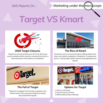 A Tale of Two Retail Chains: Target and Kmart - Marketing Under the Microscope #5