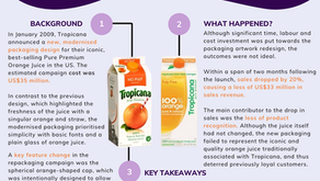 Tropicana's Packaging Redesign - Marketing Campaign Fails #3