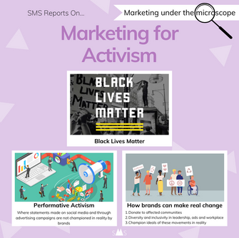 Marketing for Activism - Marketing Under the Microscope #4