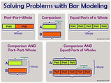Bar Model Anchor Chart.JPG