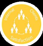 10._Clip_Art_-_Satisfação_de_clientes_In