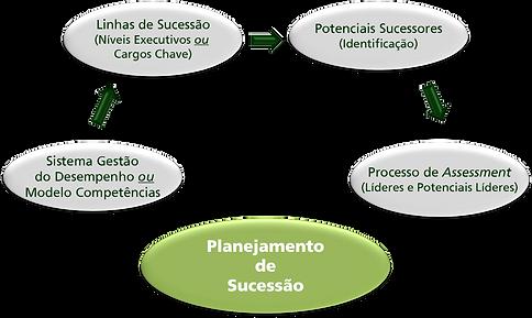 Imagem_Planejamento_de_sucessão.png