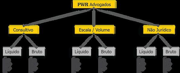 Diagrama Mercados Publicados Advogados.p