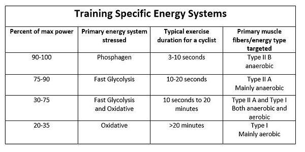 Energy Systems.JPG