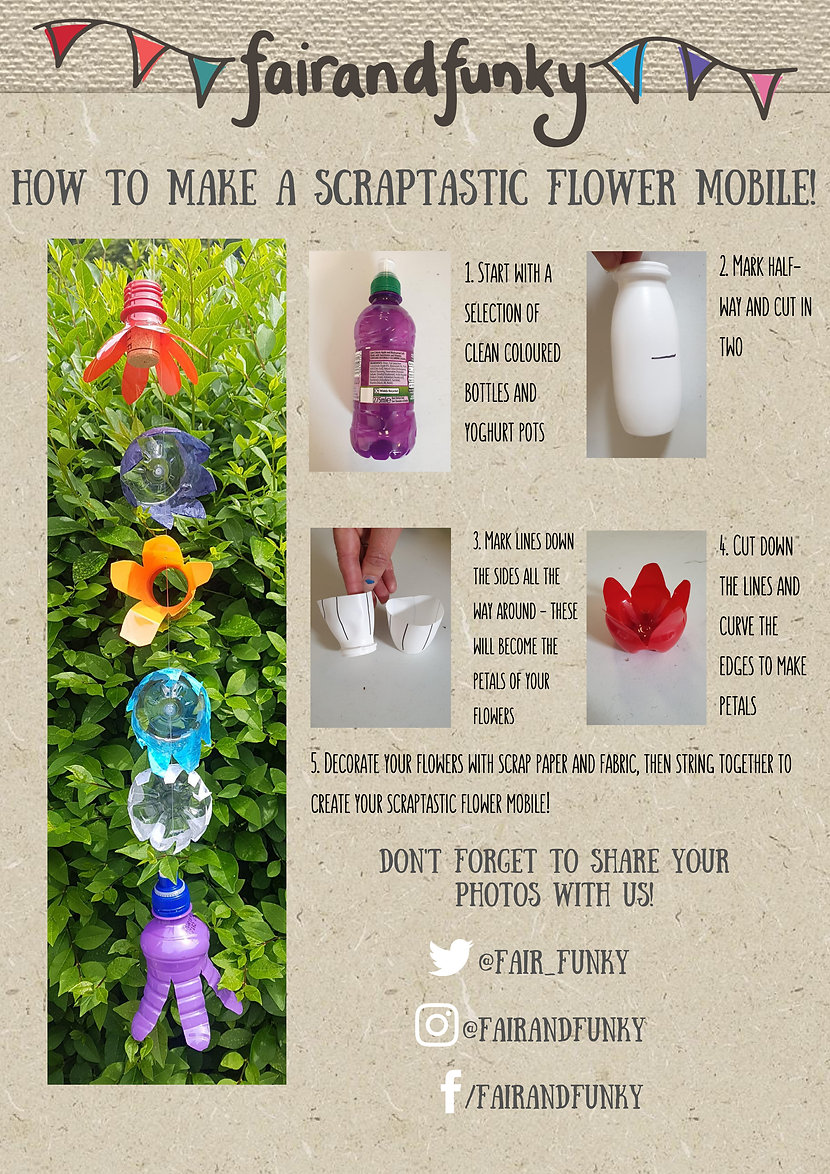 How to make a SCRAPtastic Flower Mobile-