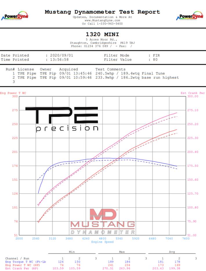 TPE Precision Charge Pipe vs OEM Setup