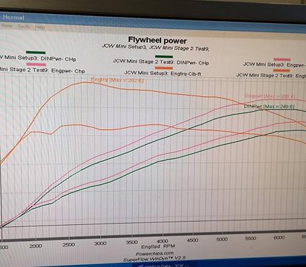 R56 MINI ECU dyno graph .png