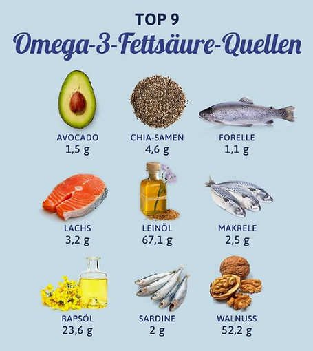 Omega3 Quellen.PNG