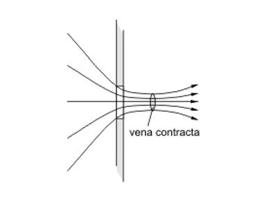 Site Vena Contracta - Explicação O que é vena contracta