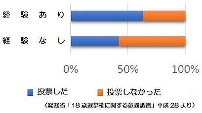 oyako-touhyou.jpg