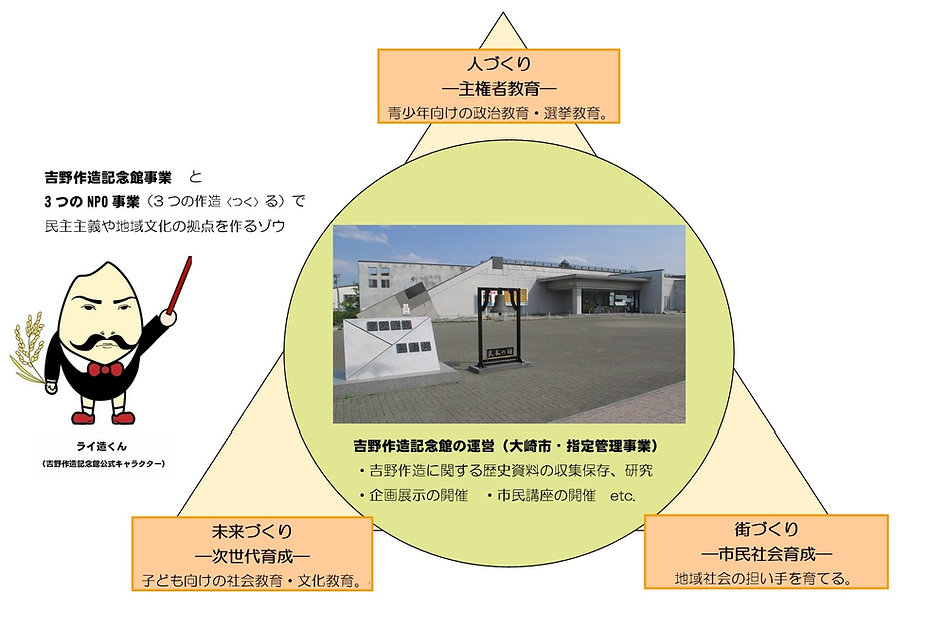 理念図.jpg