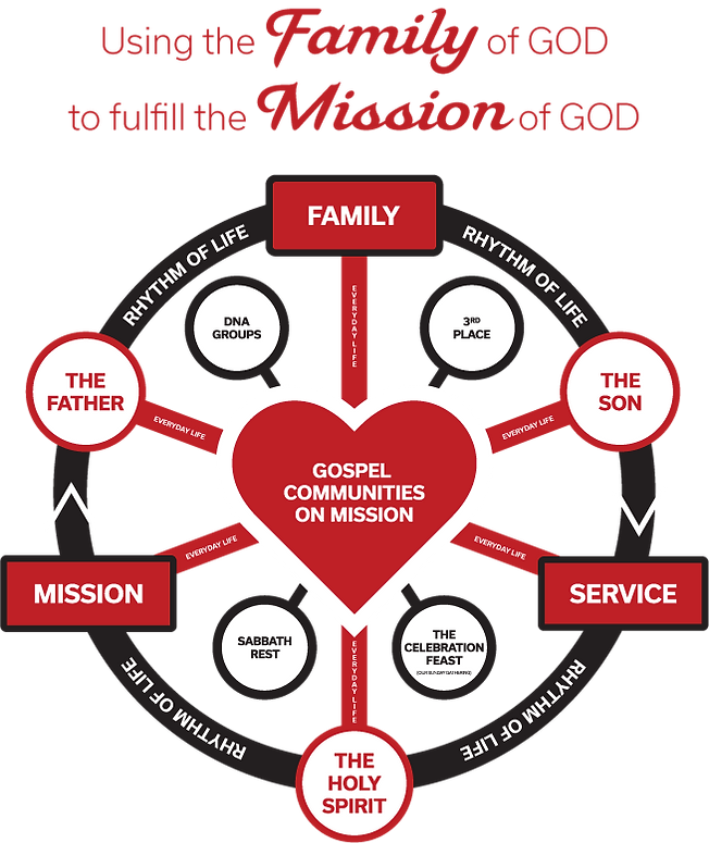 Family-Mission-Graphic-4.png