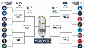 Guide to the MLB Wild Card Round