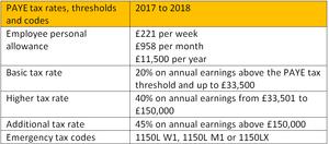 Tax returns 2018