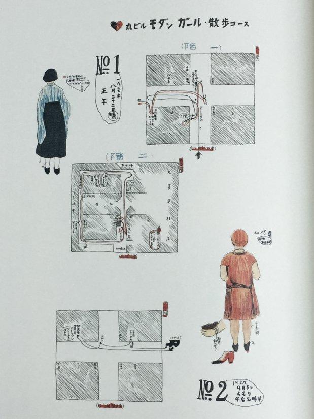 今和次郎・吉田謙吉編著『モデルノロジオ 考現学』より「丸ビル モガ 散歩コース」