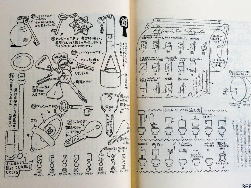 今和次郎・吉田謙吉編著『考現学採集』より「ホテル考現学ヨーロッパ編」