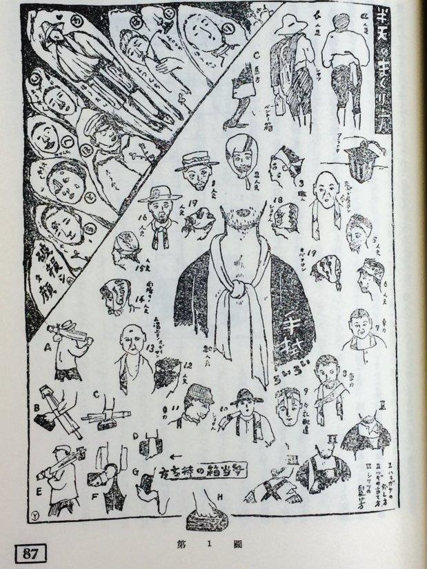 今和次郎・吉田謙吉編著『モデルノロジオ 考現学』より「手拭の巻き方、冠り方、引つかけ方