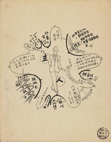 今和次郎、1940