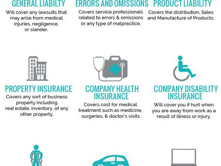 Business Insurance Coverage Breakdown