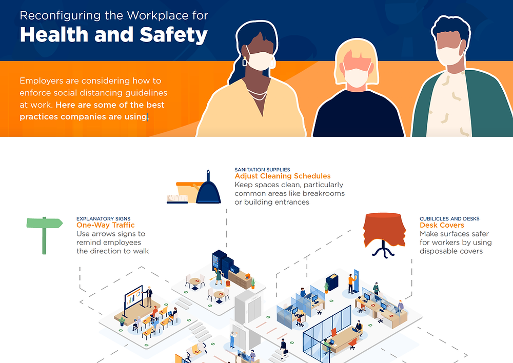 Tulsa PEO Thrive Infographic:  Workplace Health & Safety