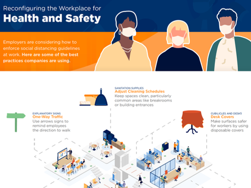Reconfiguring Your Workplace for Health & Safety (Thrive PEO Infographic)