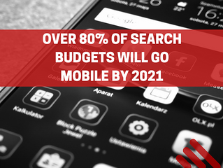 ​Over 80% Of Search Budgets Moving To Mobile By 2021