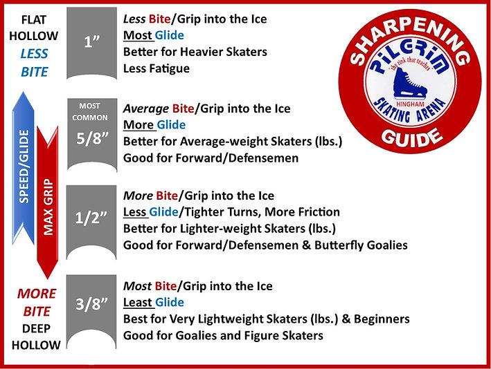 sharpening guide 2.jpg