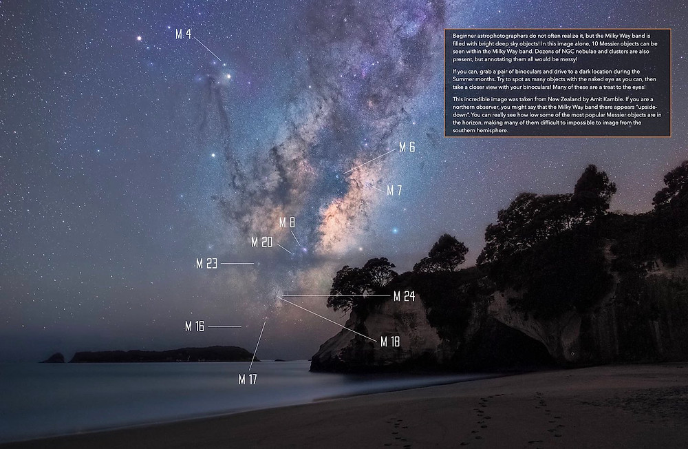 Milky Way with Messier objects annotated