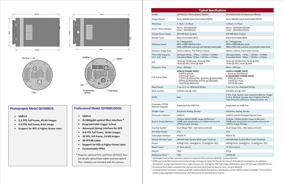 QHY600 models and specifications - QHYCCD