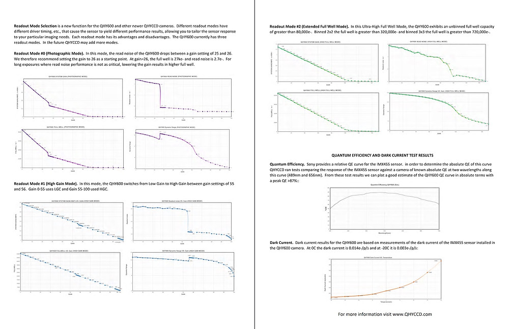 QHY600 readout modes examples