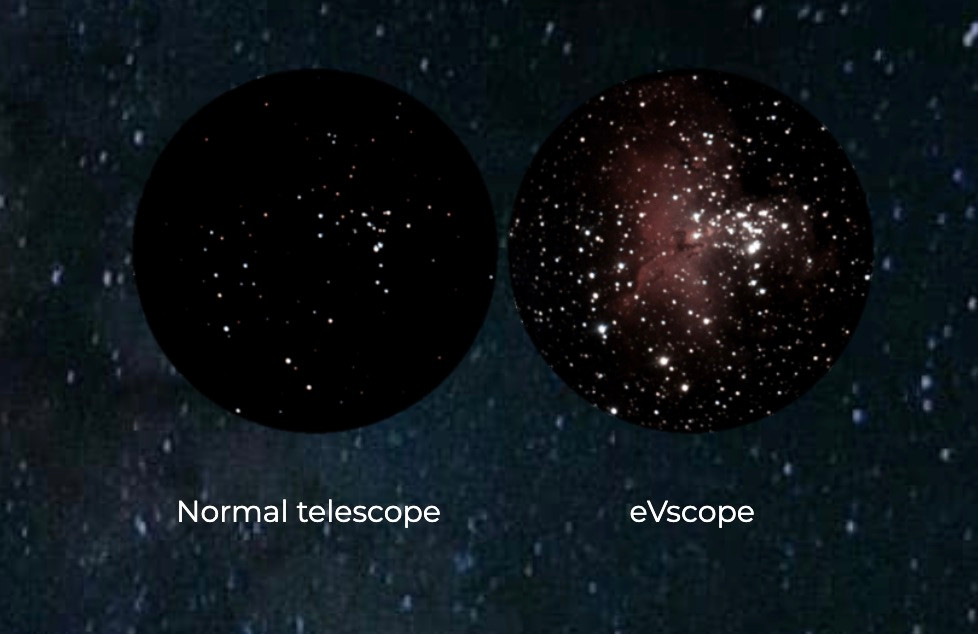Normal telescope vs EVscope M16