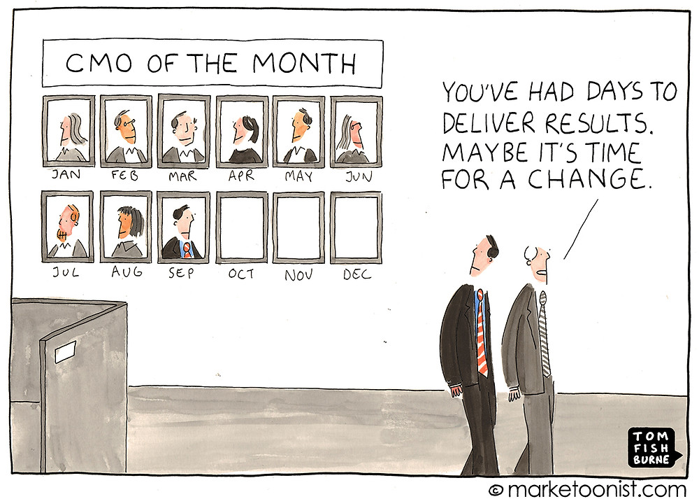 Toxicity and CMO of the Month