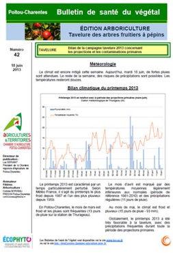 bulletin santé du végétal arboriculture